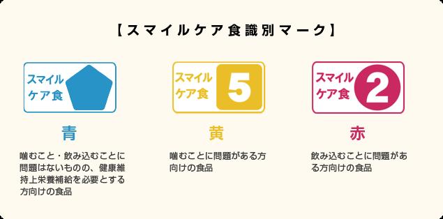 【スマイルケア食識別マーク】